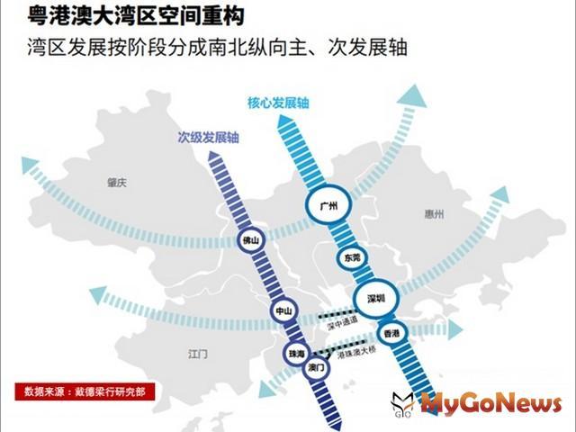 戴德梁行發布前瞻報告:粵港澳大灣區有望成為世界灣區第四級