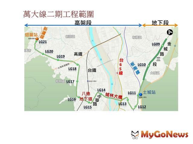 捷運萬大線全面推動,第二期工程已展開細部設計工作(圖:台北市政府)
