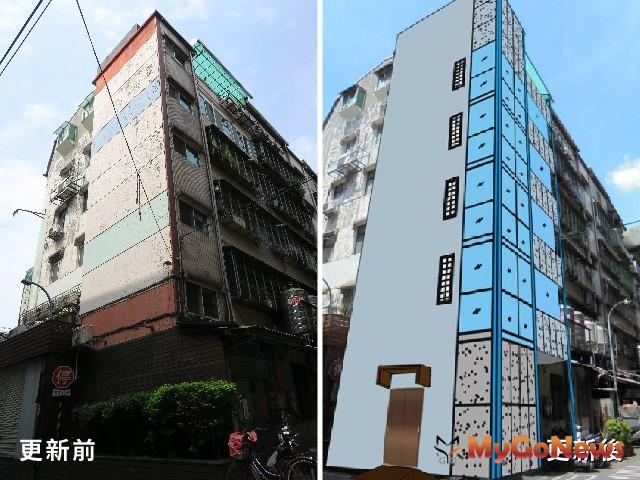 新莊老舊公寓增設電梯獲241萬經費補助(圖:新北市政府)