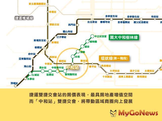 捷運環狀第1階段即將通車,中和5選1,「雙理由」只挑中和站