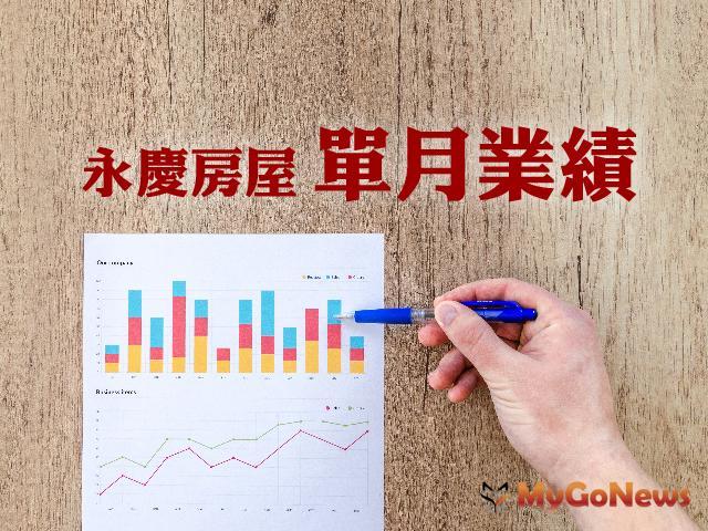 8月為傳統房市淡季,颱風干擾、價格認知落差影響,全台交易量與2018年同期仍成長17%,月減9% MyGoNews房地產新聞 市場快訊