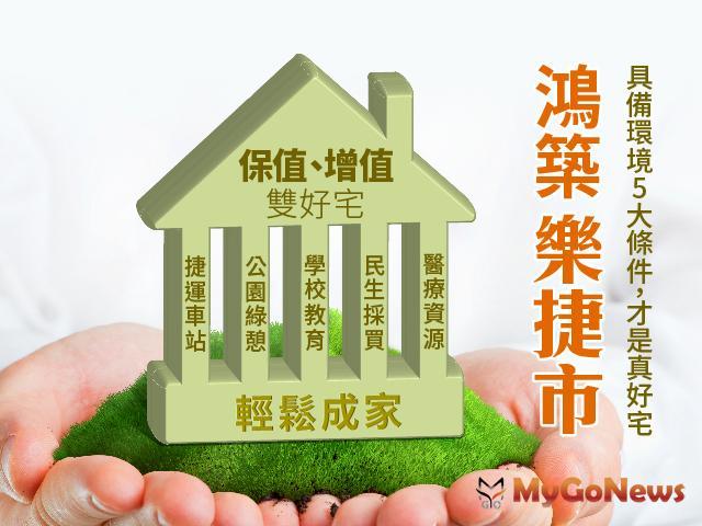 鴻築「樂捷市」完整擁有5大房產加分條件