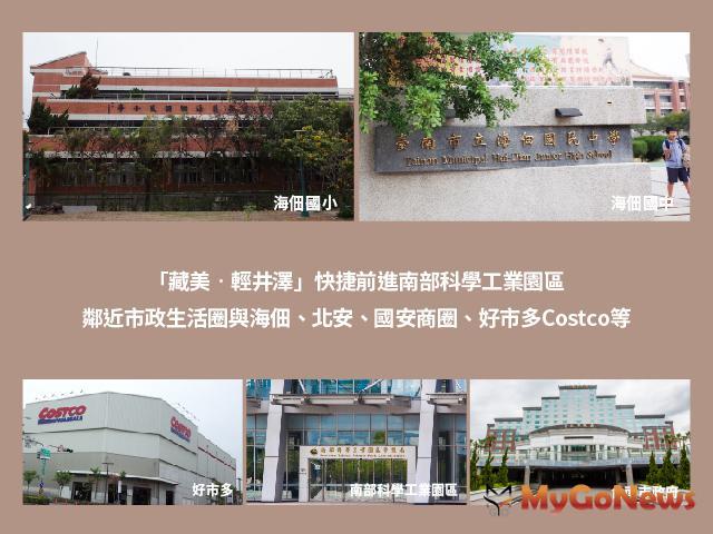 實價登錄,近5年台南安南區透天漲2成,藏美‧輕井澤,嚴謹建築、樂活居家新指標