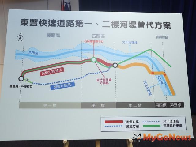 東豐快南岸河堤可行方案,中市府重申全數保留東豐綠廊