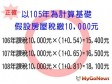 台南市府:房屋標準單價調整,絕不可能調至200%之多