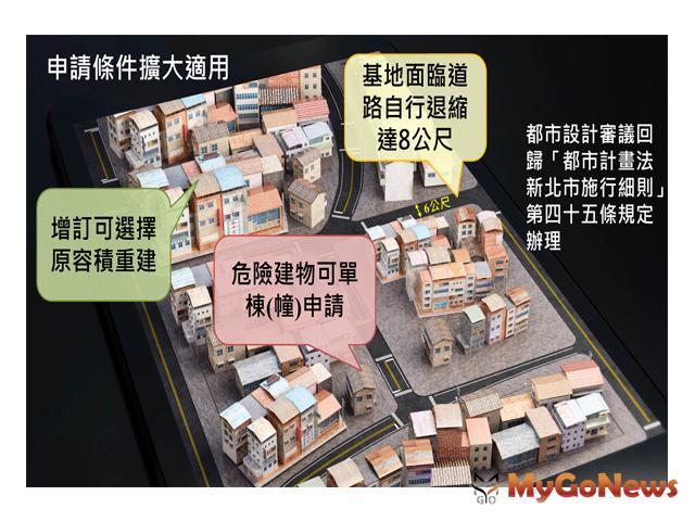 簡易都更擴大適用巷弄老屋也能有春天(圖:新北市政府)