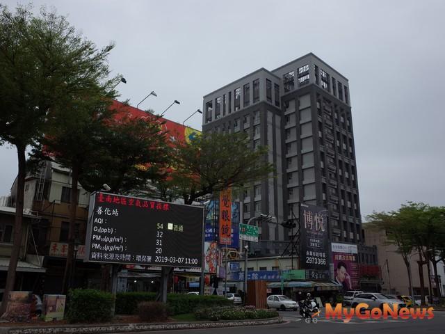 看跌房價比例續收斂,高雄、台南相對樂觀
