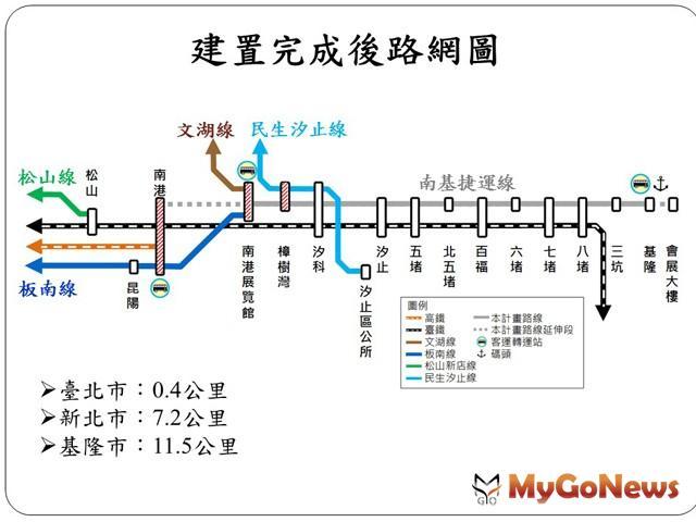 基隆輕軌捷運即將定案,推動速度史無前例(圖:基隆市政府)