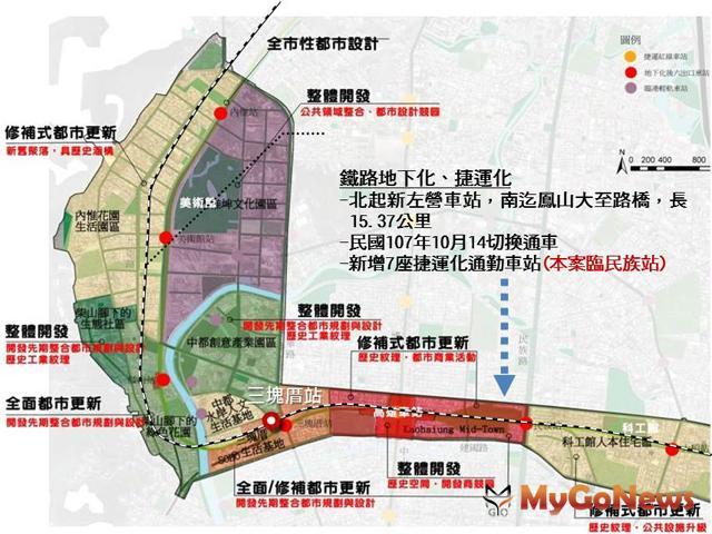 「高雄火車站東都更」改採「這個方式」辦理