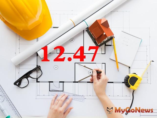 現階段每人合理居住空間為12.47坪,比較符合目前市場實際狀況所以,記住「12.47」這個數字,作為房型權狀面積的參考。