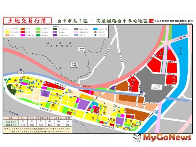 烏日高鐵特區緩步成長,人口移入與房屋去化問題待考驗 MyGoNews房地產新聞 市場快訊