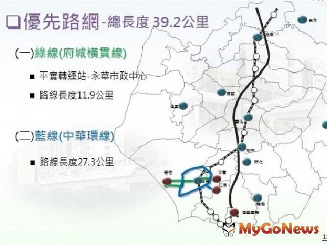 回應議員質詢台南先進運輸系統(捷運),交通局:將依中央要求在綜合規劃階段決定