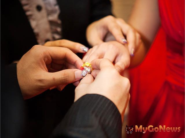 子女婚嫁贈與財物不超過100萬元免徵贈與稅