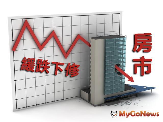 全國都市地價總指數下跌0.49% 連2期呈下跌趨勢