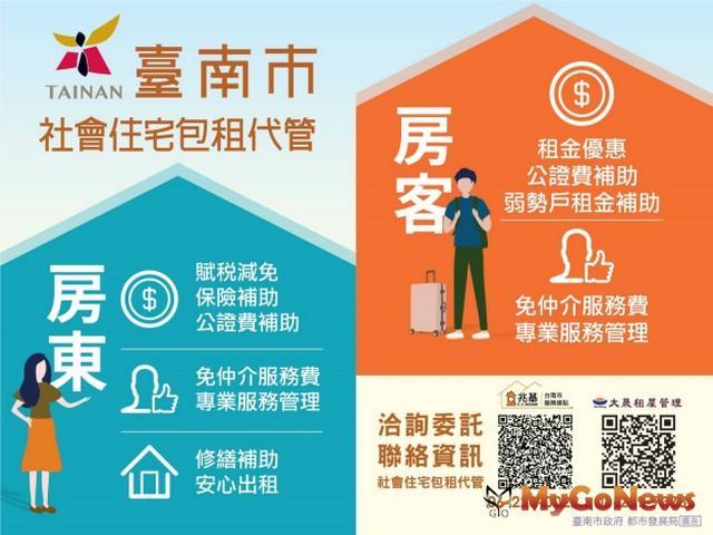 南市持續推動社會住宅政策 黃偉哲要提供市民租得起的好環境(圖:台南市政府)