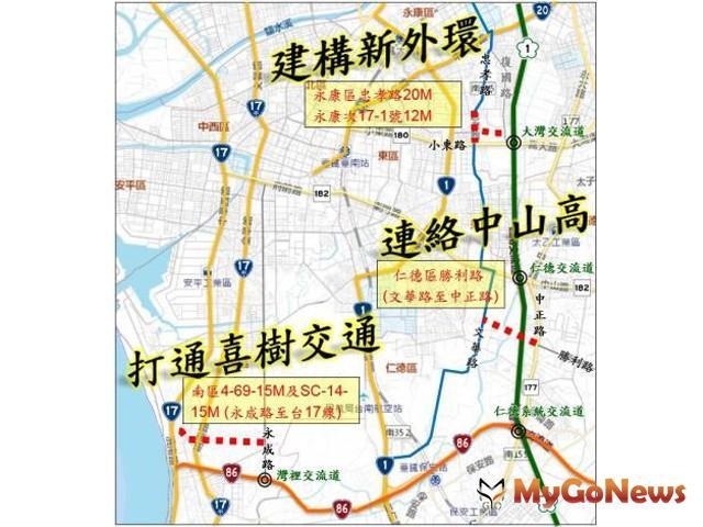 台南市再獲營建署生活圈道路建設補助已獲中央補助總經費達158.67億元(圖:台南市政府)