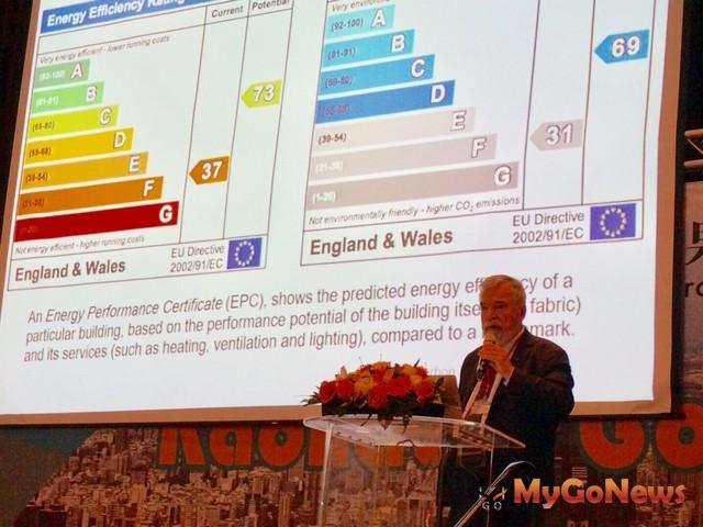 iiSBE國際永續建築環境促進會執行長XD.Nils Larsson蒞臨發表國際最新永續議題(圖:高雄市政府)