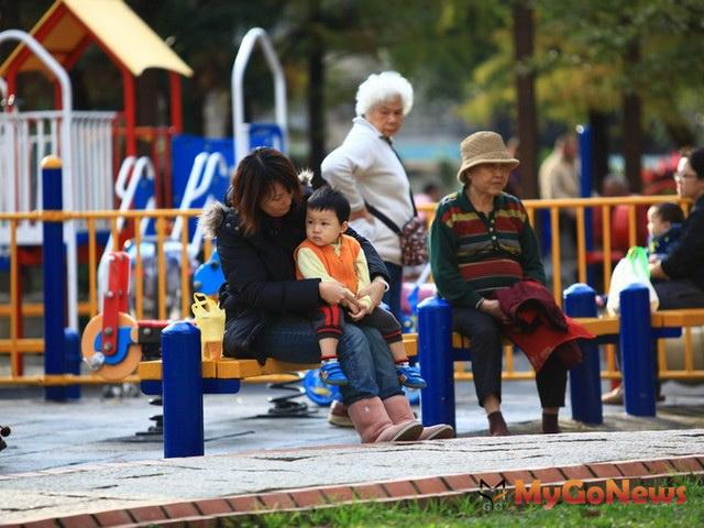 2018年底桃園市老年人口占比11.4%及扶老比為15.5,均為各縣市中第二低