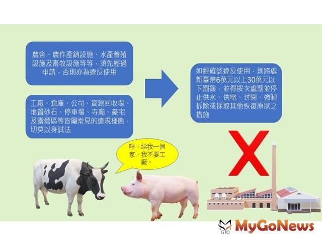 台南市府:土地使用不違規,確保土地永續發展(圖:台南市政府)