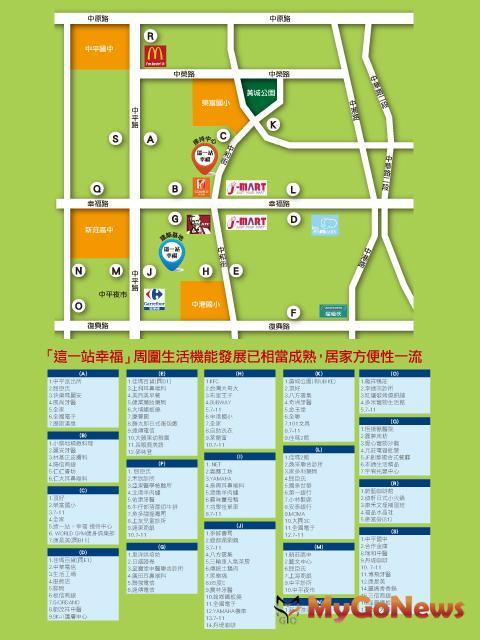 綺華機構在新北市新莊幸福路‧中平路口推出「這一站,幸福」,產品規劃為14~50坪