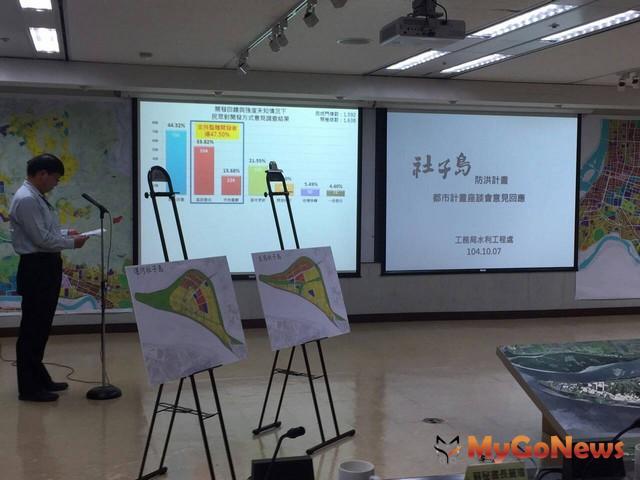 社子島都市計畫座談會,安置問題受矚目