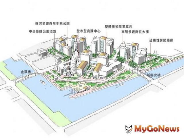 台南市府:中國城區段徵收案市府業依法辦理公告,徵收補償市價合理 MyGoNews房地產新聞 區域情報