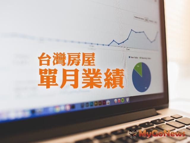 台灣房屋:6月房市交易量年增31.2%,後疫情房市強強滾,房市量衝 MyGoNews房地產新聞 市場快訊