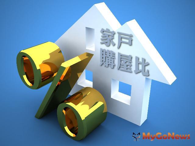 買氣回籠,六都家戶購屋比正成長,台北市重磅回歸,家戶購屋比破2%