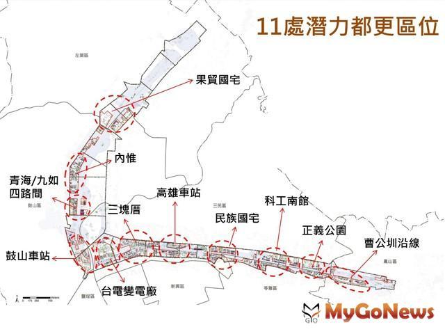翻轉鐵路地下化沿線,高市府盤點潛力都更區位11處,7月起展開輔導(圖:高雄市政府)