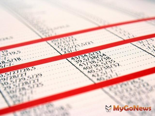 2012年10月實價登錄首波公佈後,將會有2萬件以上資訊會一次公佈。