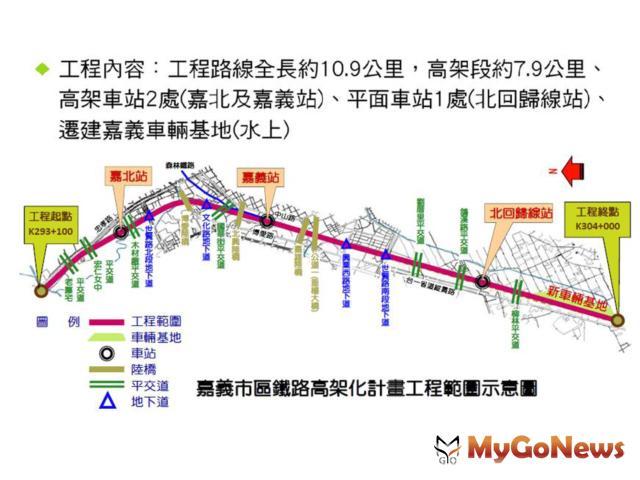 嘉義市區鐵路高架計畫,全力朝2025年底高架營運通車之目標努力(圖:交通部)