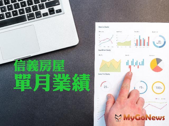 信義房屋:旺季遞延,7月房市交易年增27% MyGoNews房地產新聞 市場快訊
