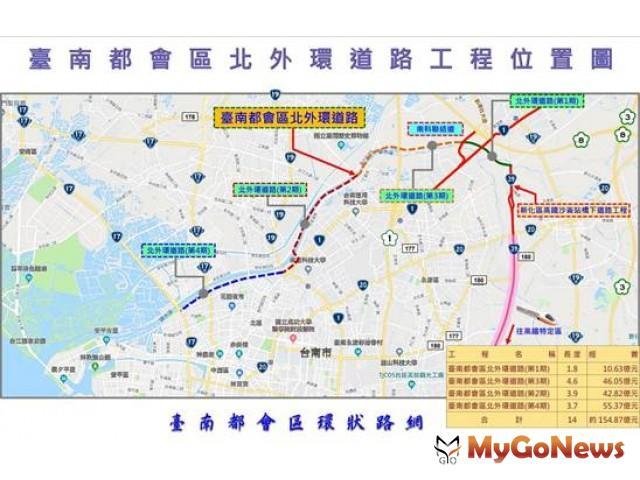 台南都會區北外環道路第3期新建工程全面啟動(圖:營建署)