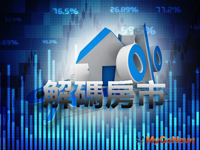 精密機械園區,房市交易量年增21%,中科、台中工業區,房價微幅成長