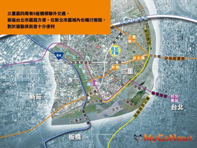 借鏡國際大城區成功開發經驗,打造區域房市新價值,地段看漲!三重綠藝之丘 VS.東京六本木之丘
