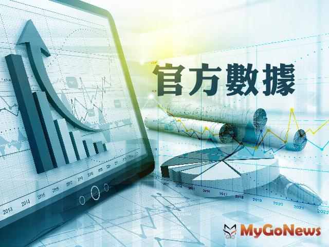 官方報告 桃園市不動產市場7月量增17.7%,年增21.8% MyGoNews房地產新聞 區域情報