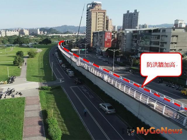 解開秀朗橋北側都市計畫開發癥結,新店溪左堤全面加高改善!(圖:新北市政府)