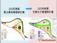 社子島!3作業、4程序、5策略、6定位