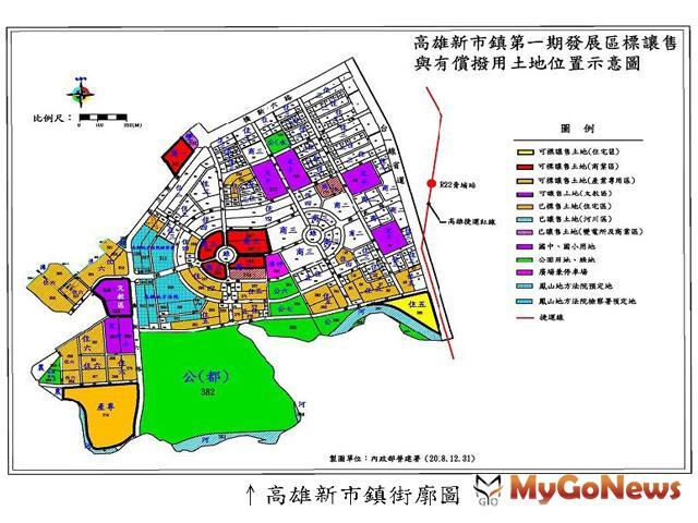 區域發展 高雄新市鎮設置科學園區促進產業發展