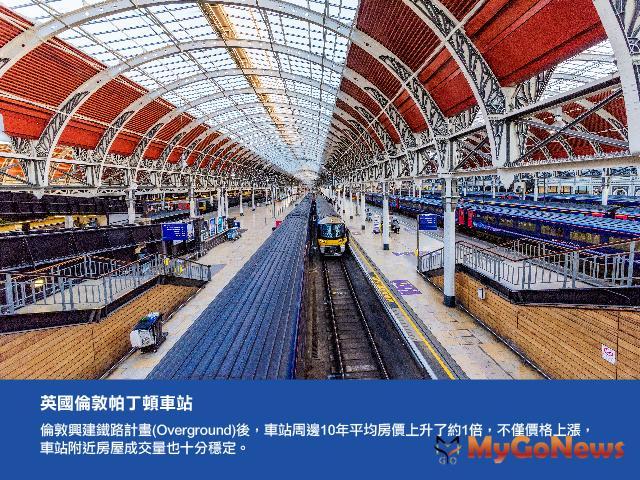 國際觀!倫敦、東京、香港「車站房產致富」,全球房市富裕起點 均以車站為軸心